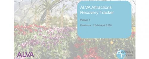 ALVA attractions recovery tracker
