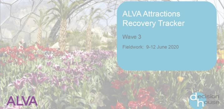 ALVA recovery tracker wave 3